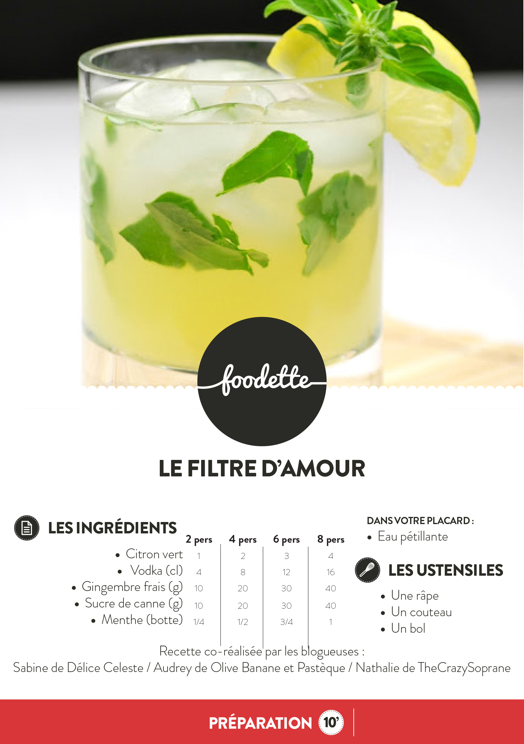 Le cocktail de l'ete 2015