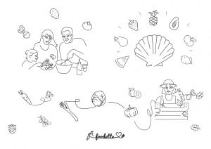 Les jeux Foodette !
