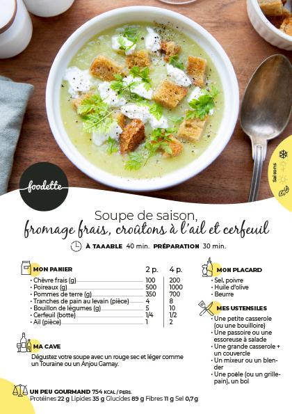 recette foodette recto